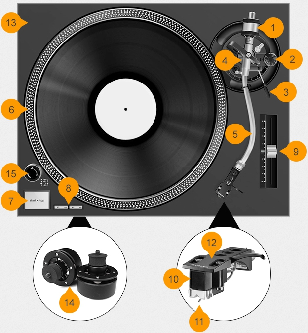 The anatomy of a good turntable cover