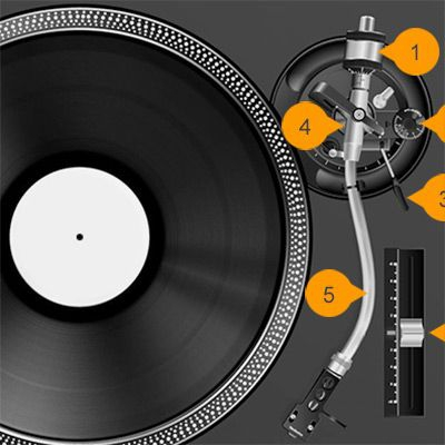 The anatomy of a good turntable