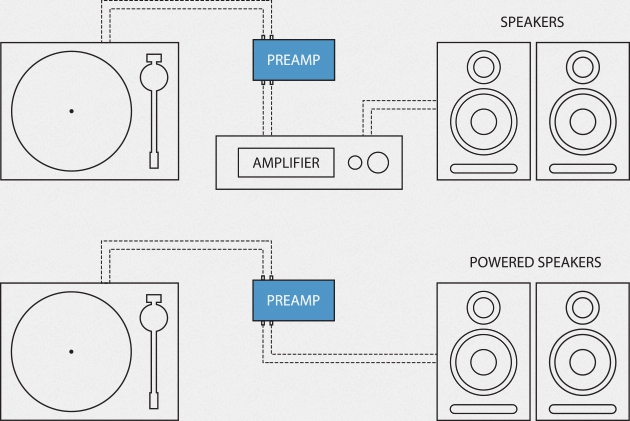 Phono Preamp Circuit Diagram | Best Budget Phono Preamps For Your Turntable